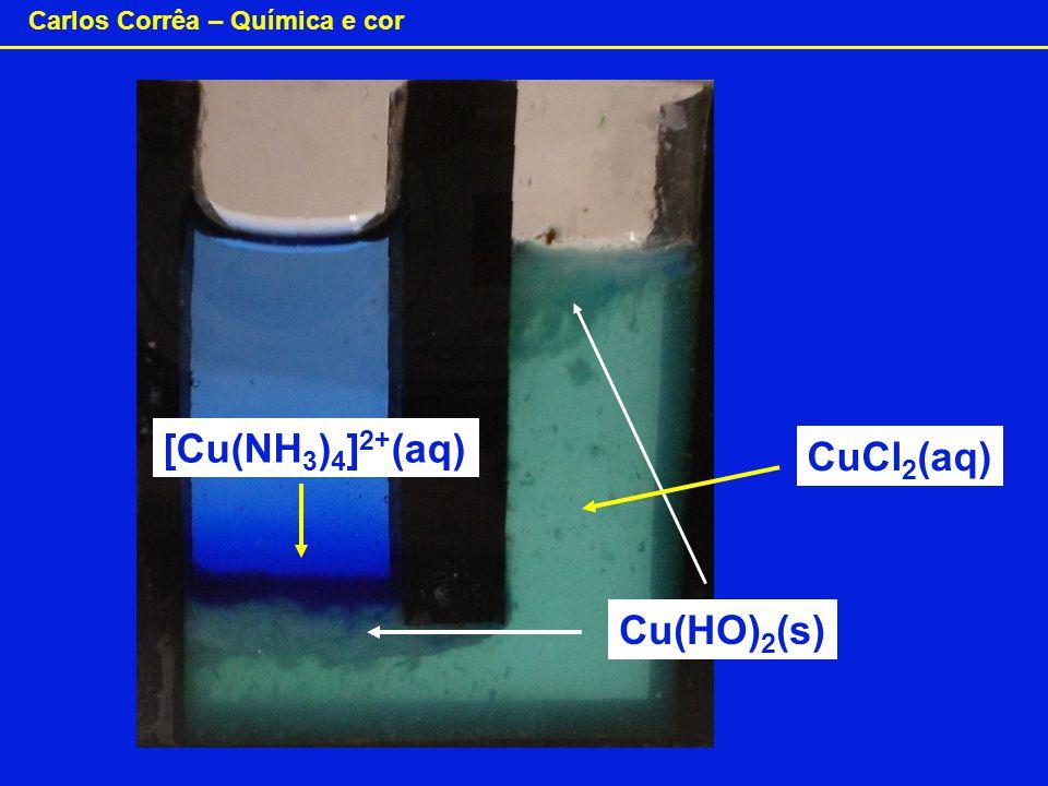 [Cu(NH3)4]2+(aq) CuCl2(aq) Cu(HO)2(s)